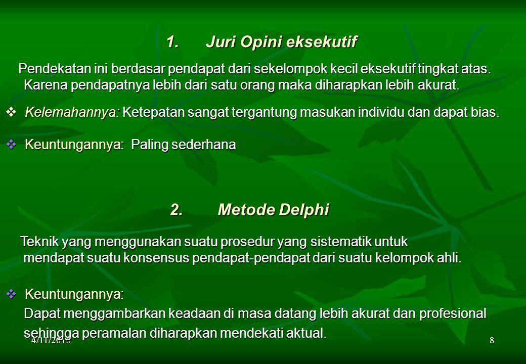 Juri Opini eksekutif Metode Delphi
