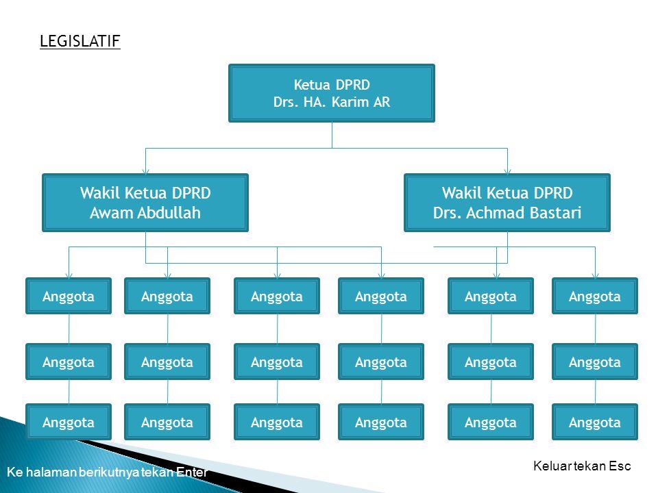 LEGISLATIF Wakil Ketua DPRD Awam Abdullah Wakil Ketua DPRD