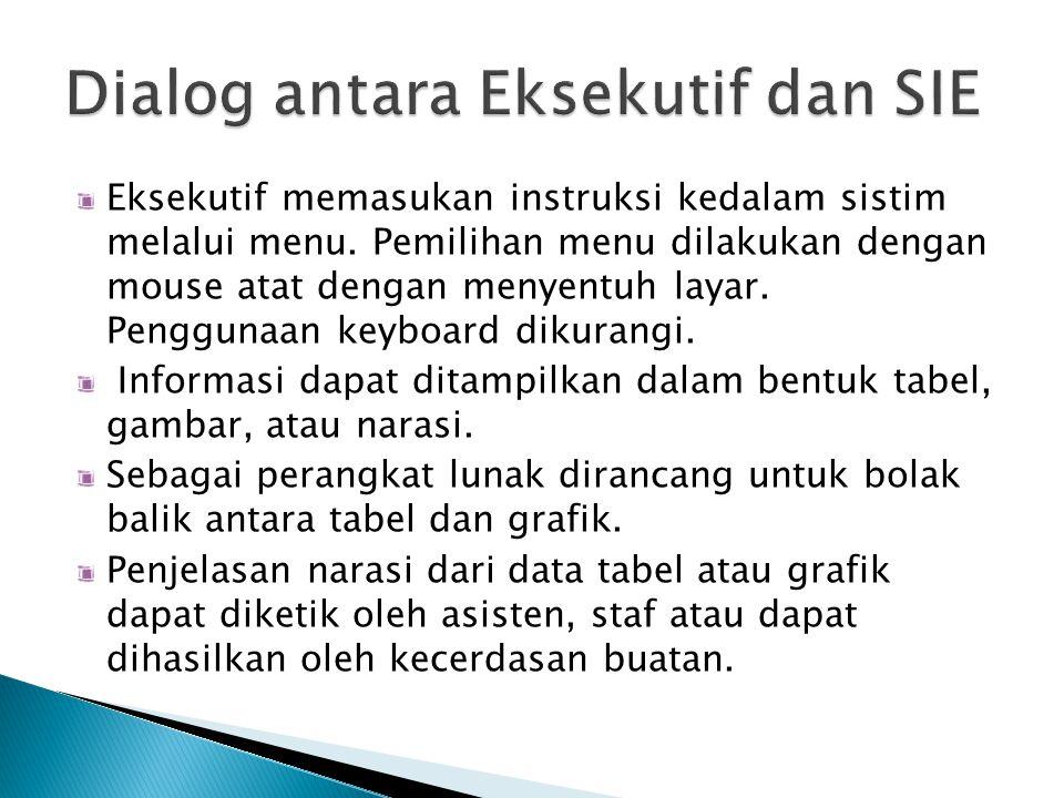 Dialog antara Eksekutif dan SIE