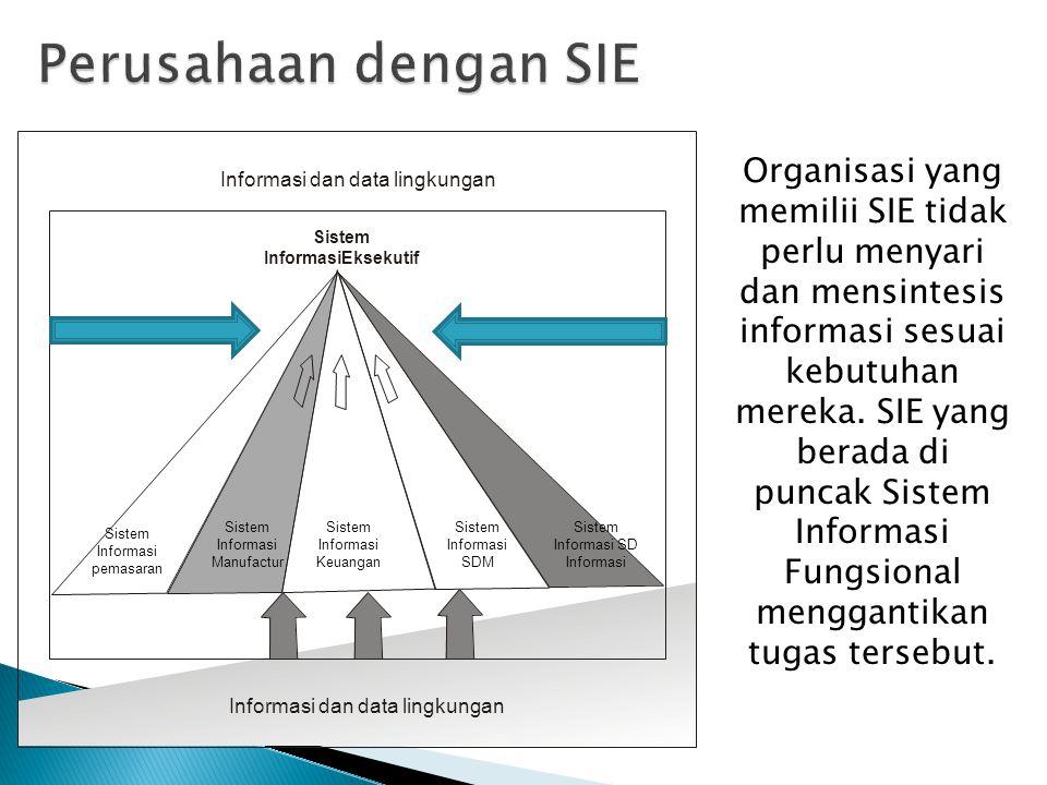 Sistem InformasiEksekutif