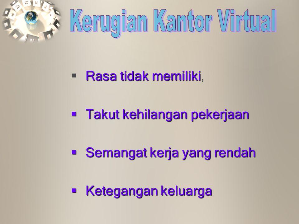 Kerugian Kantor Virtual