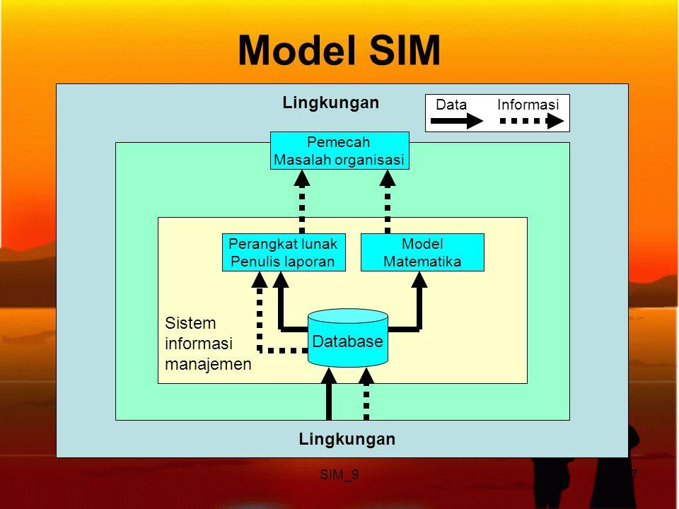 Model SIM Lingkungan Sistem Database informasi manajemen Lingkungan