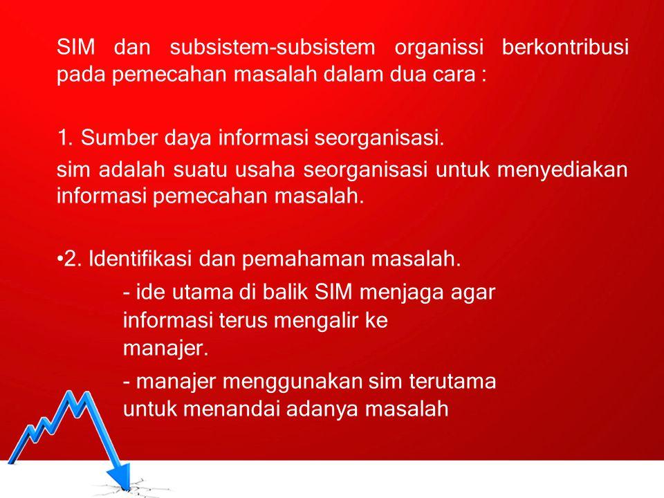 1. Sumber daya informasi seorganisasi.