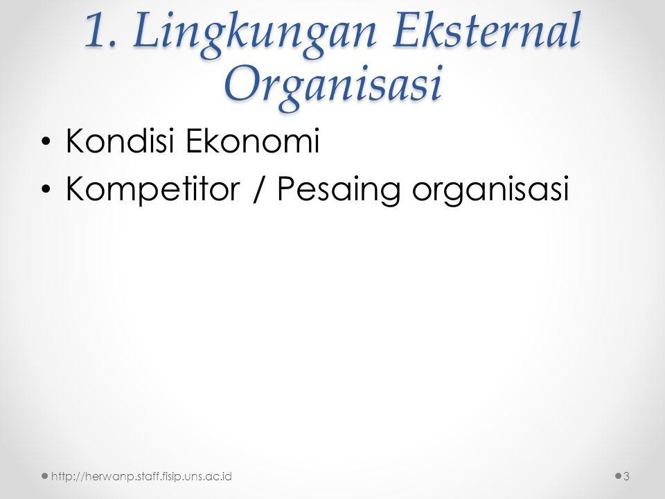 1. Lingkungan Eksternal Organisasi