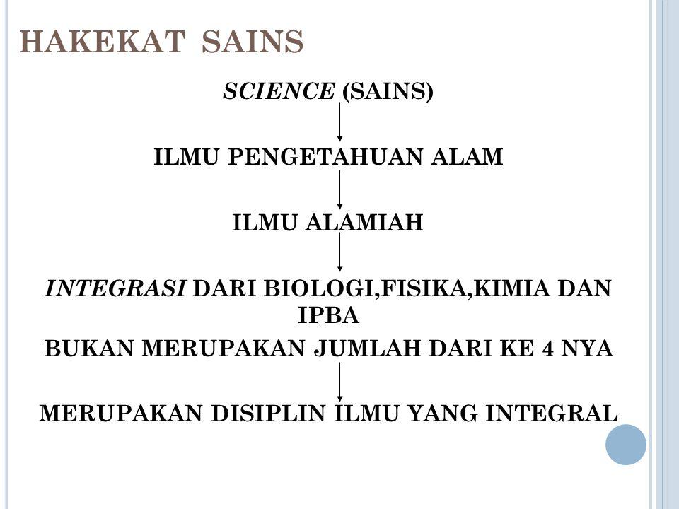 HAKEKAT SAINS SCIENCE (SAINS) ILMU PENGETAHUAN ALAM ILMU ALAMIAH