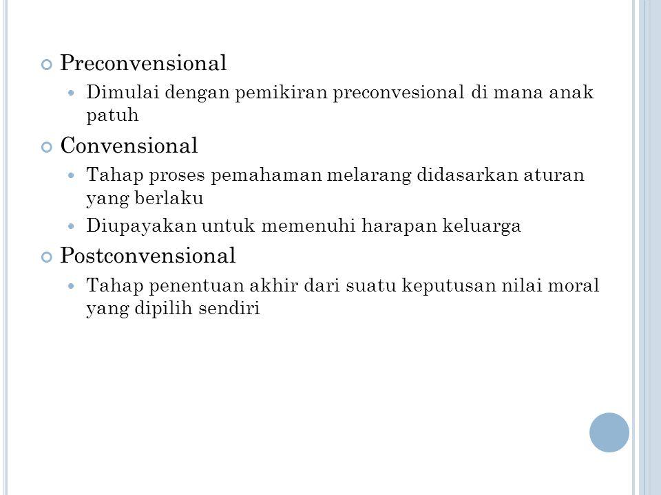 Preconvensional Convensional Postconvensional
