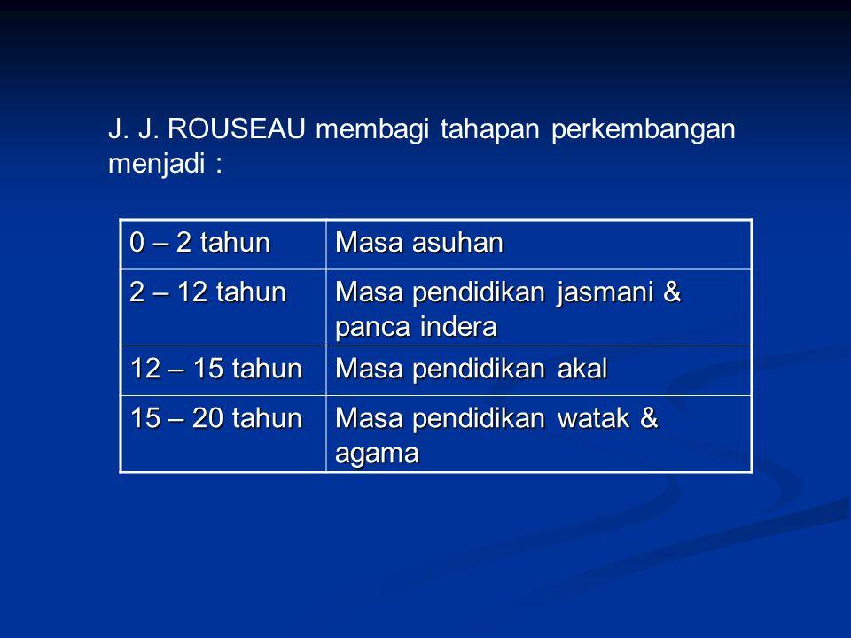 J. J. ROUSEAU membagi tahapan perkembangan menjadi :