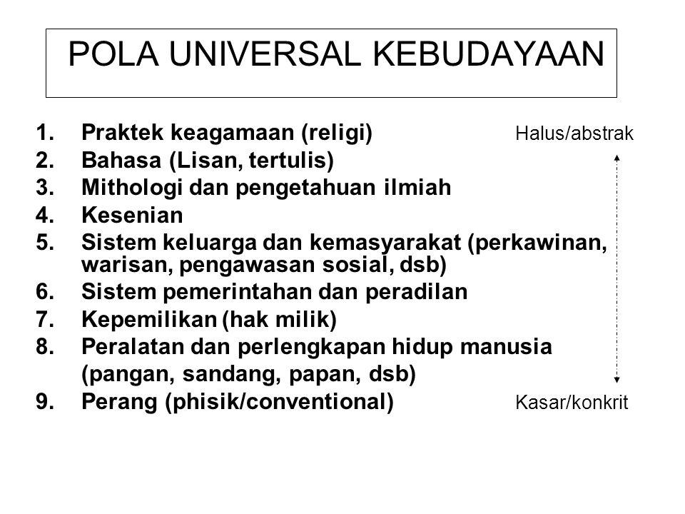 POLA UNIVERSAL KEBUDAYAAN