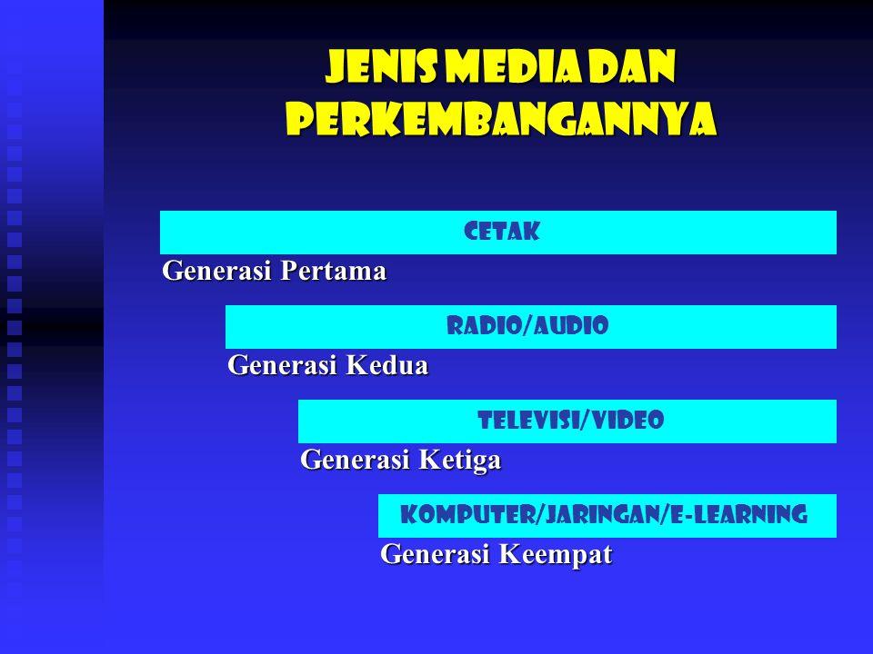 jenis Media dan perkembangannya