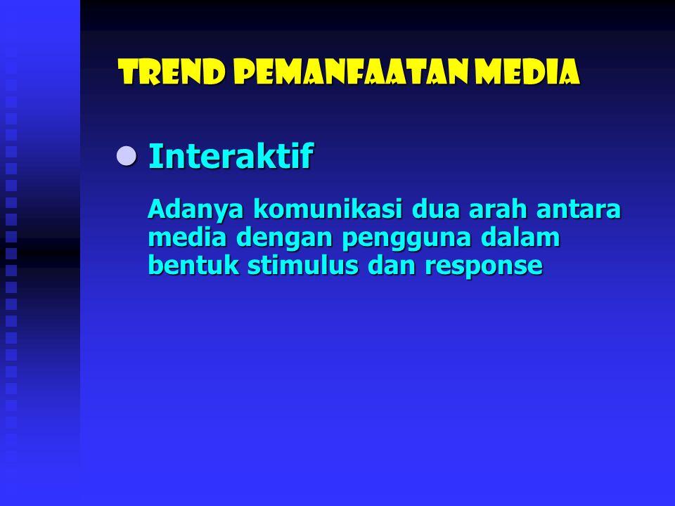 Trend Pemanfaatan media