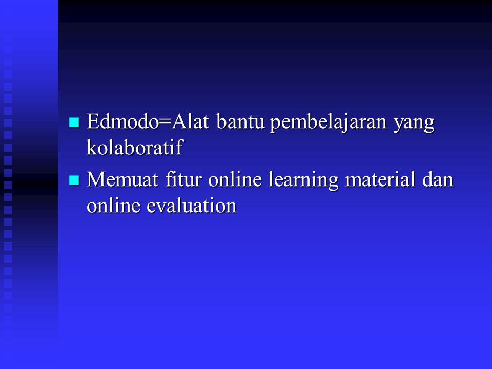 Edmodo=Alat bantu pembelajaran yang kolaboratif
