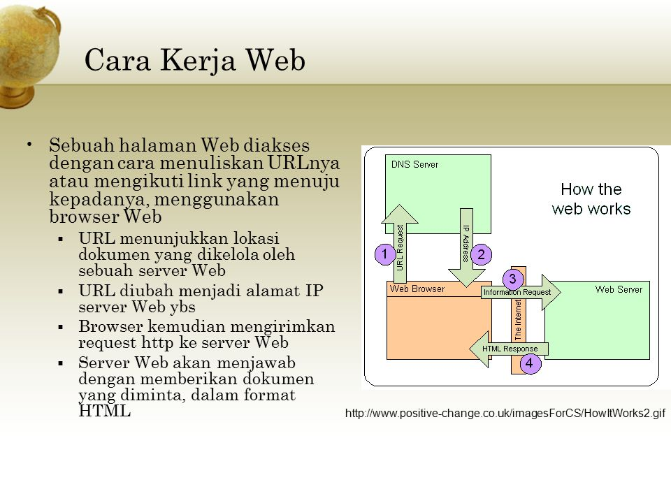 Cara Kerja Web Sebuah halaman Web diakses dengan cara menuliskan URLnya atau mengikuti link yang menuju kepadanya, menggunakan browser Web.