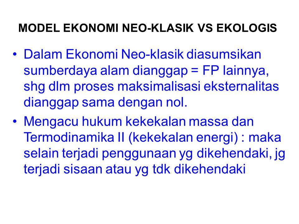 MODEL EKONOMI NEO-KLASIK VS EKOLOGIS