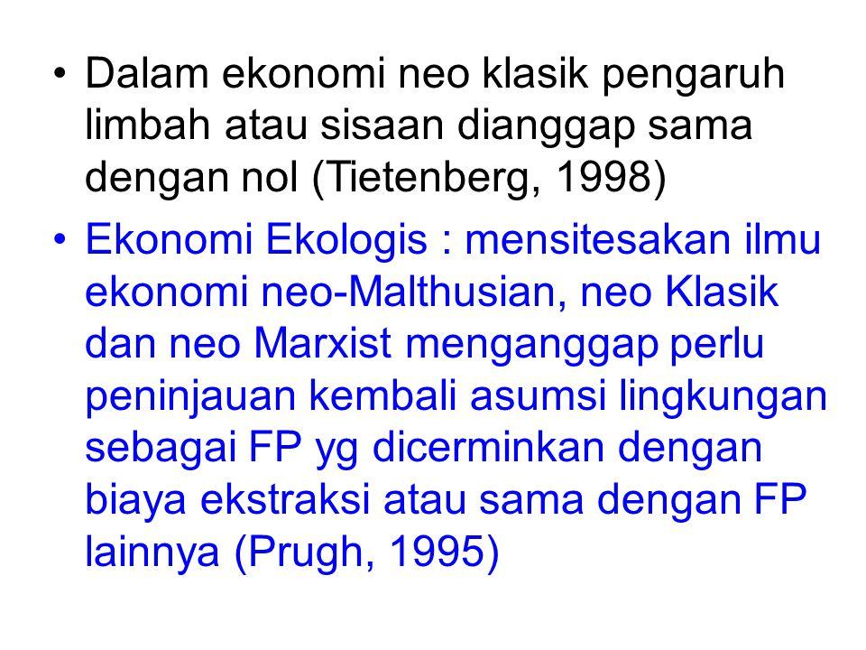Dalam ekonomi neo klasik pengaruh limbah atau sisaan dianggap sama dengan nol (Tietenberg, 1998)