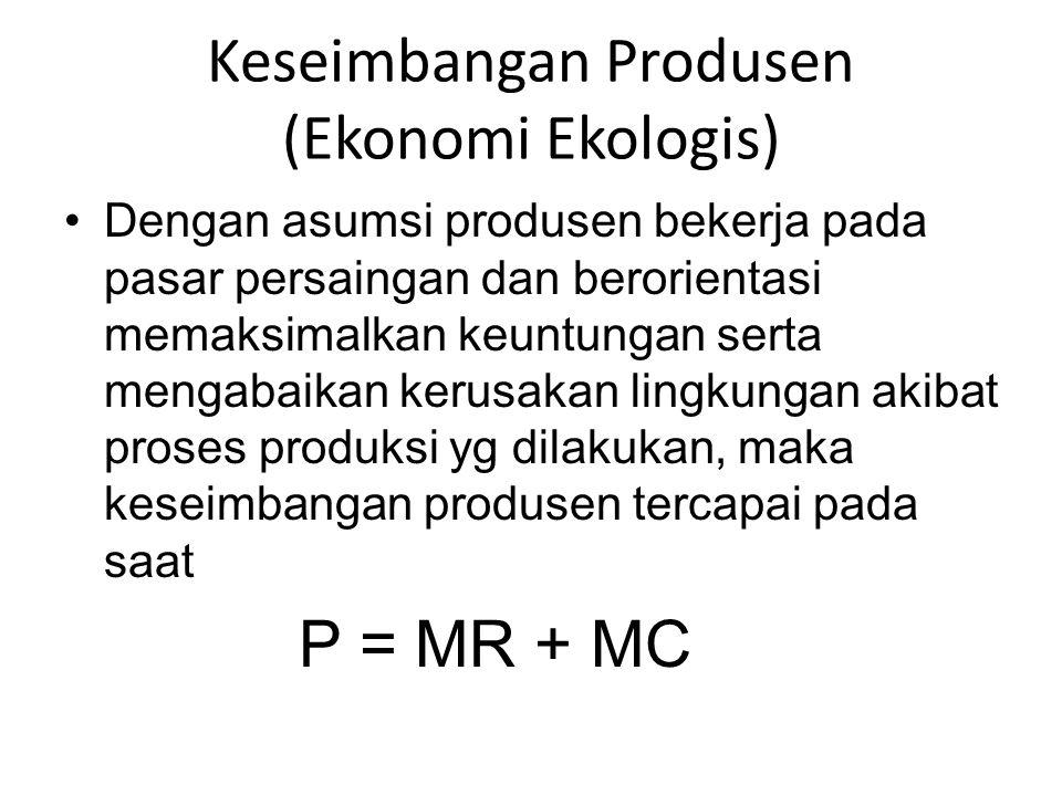 Keseimbangan Produsen (Ekonomi Ekologis)