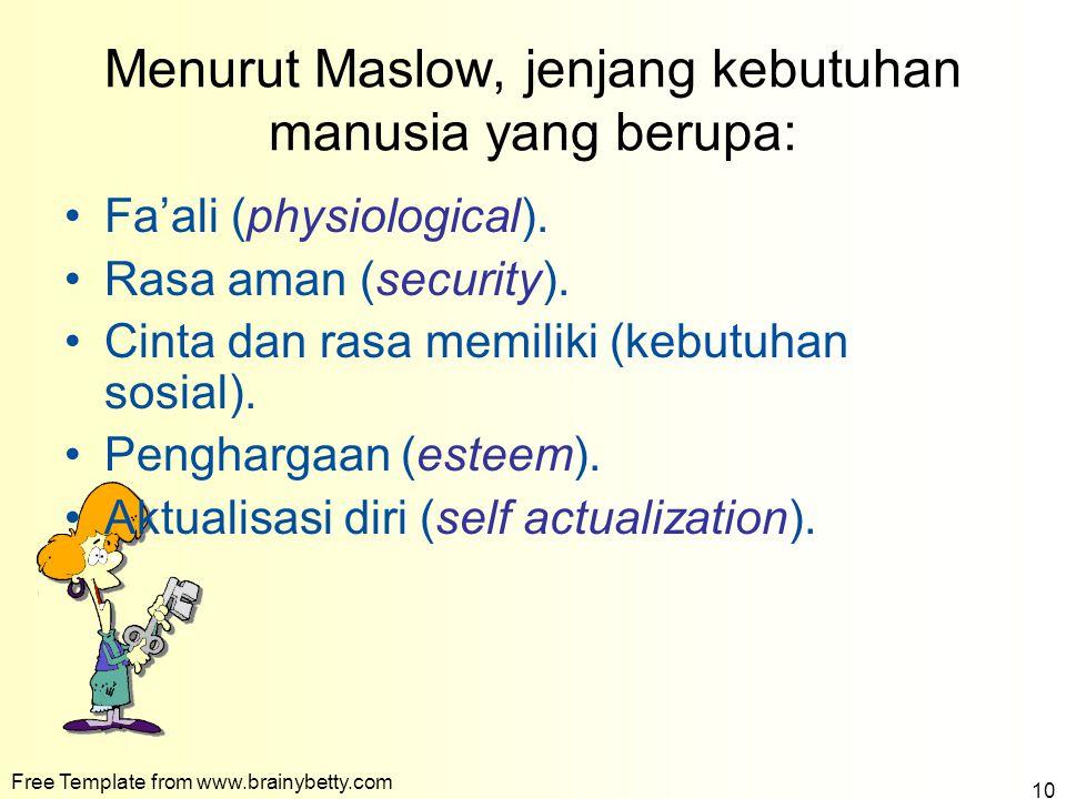 Menurut Maslow, jenjang kebutuhan manusia yang berupa: