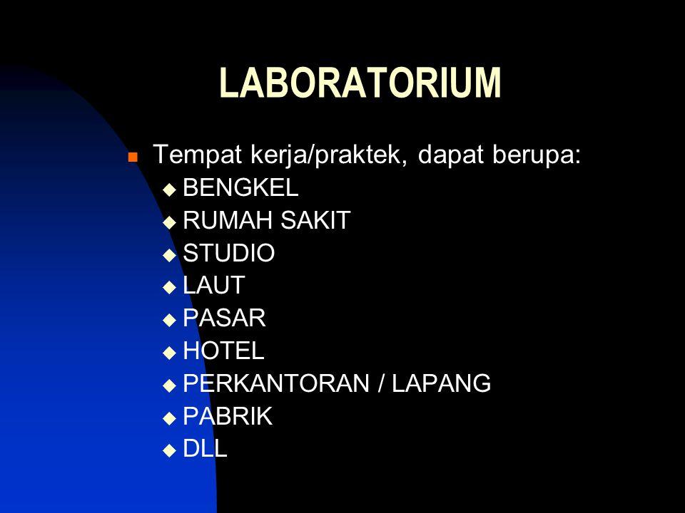 LABORATORIUM Tempat kerja/praktek, dapat berupa: BENGKEL RUMAH SAKIT