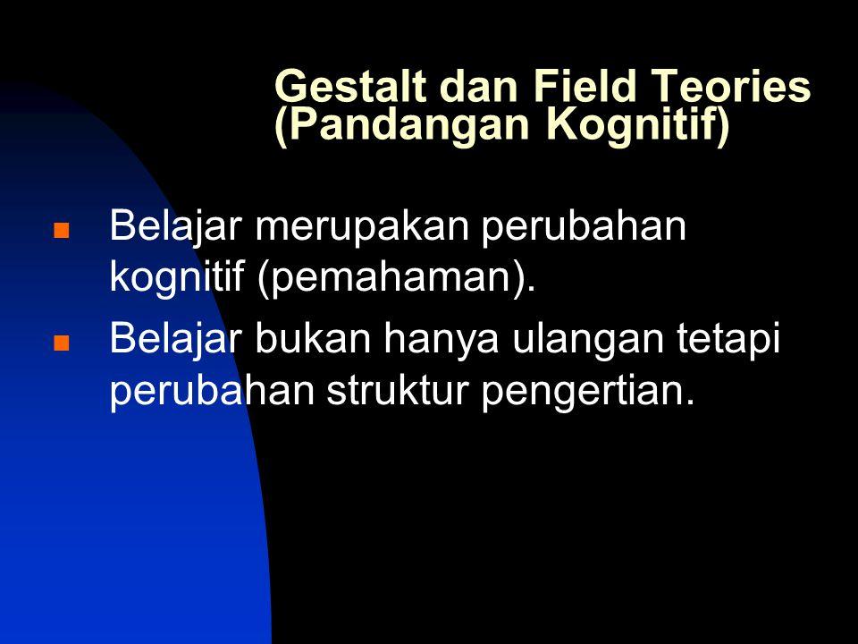 Gestalt dan Field Teories (Pandangan Kognitif)