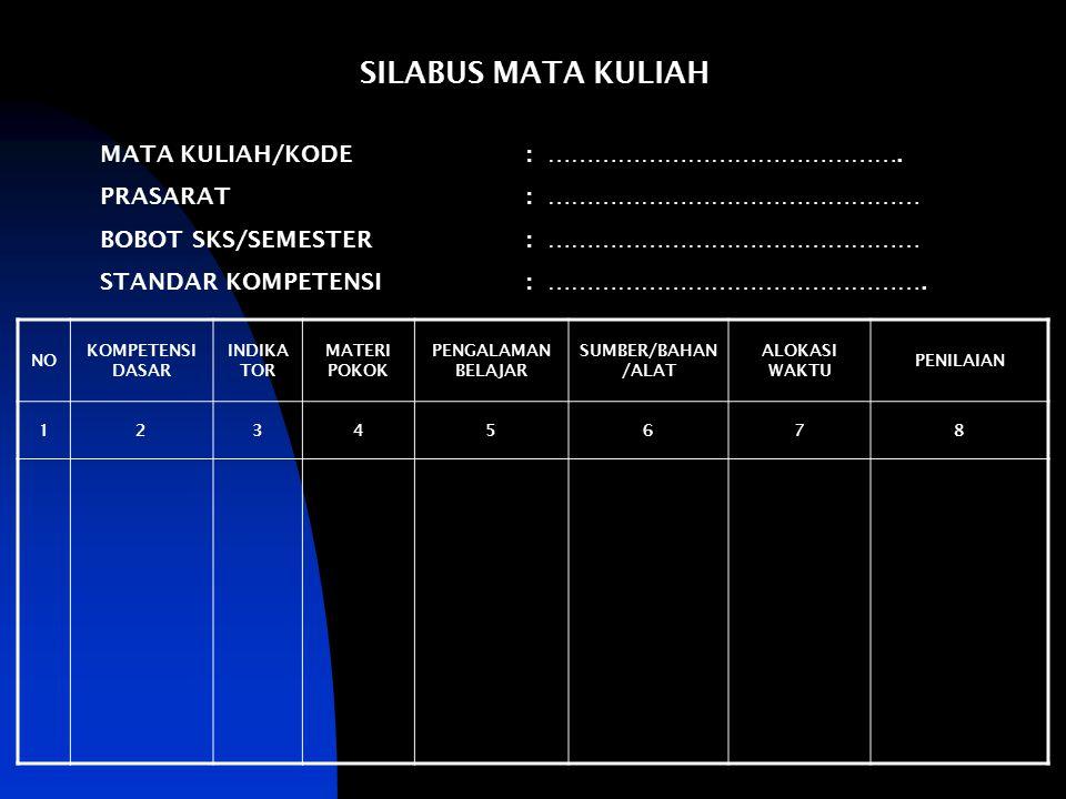 SILABUS MATA KULIAH MATA KULIAH/KODE : ……………………………………….