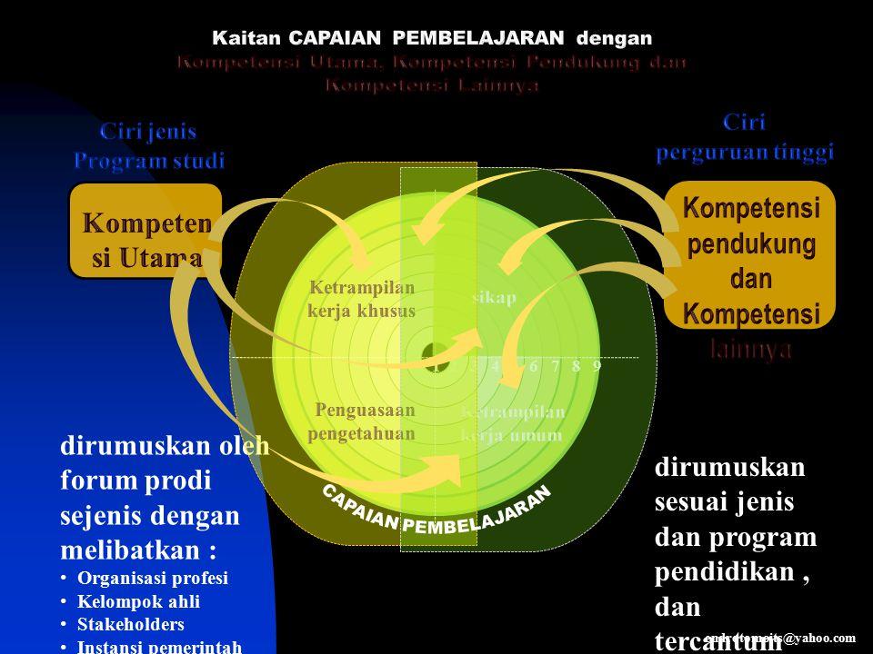 Kompetensi pendukung dan Kompetensi lainnya Kompetensi Utama