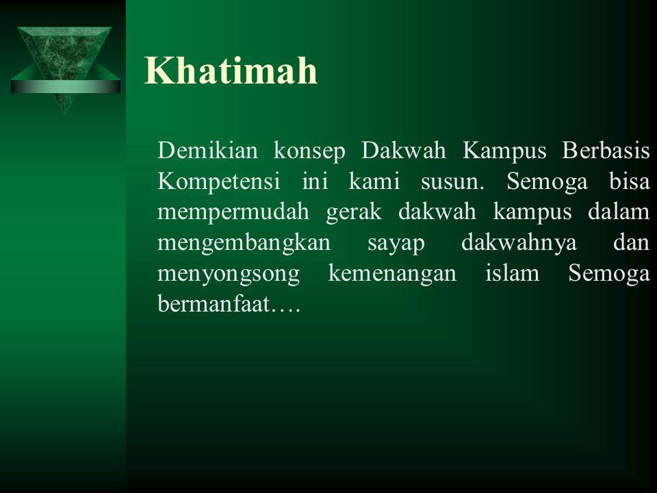 Khatimah