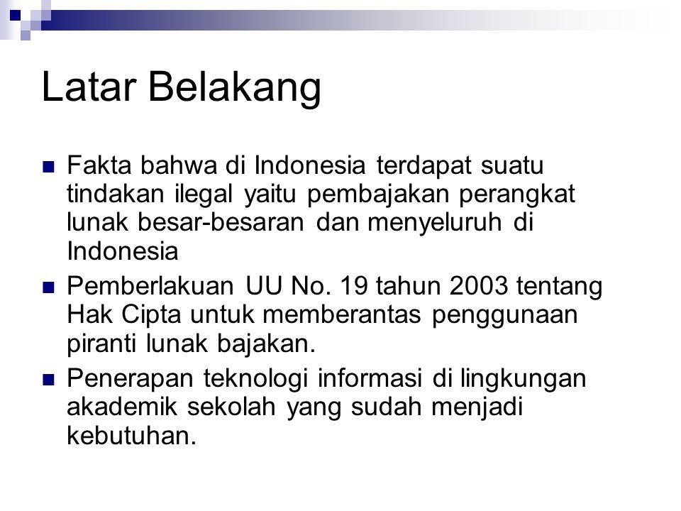 Latar Belakang Fakta bahwa di Indonesia terdapat suatu tindakan ilegal yaitu pembajakan perangkat lunak besar-besaran dan menyeluruh di Indonesia.
