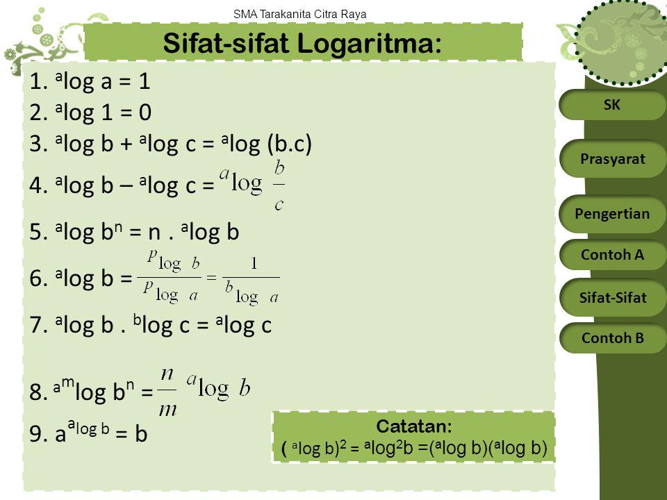 Sifat-sifat Logaritma: