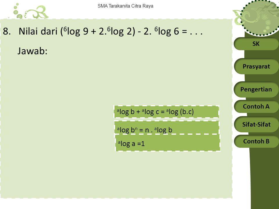 Nilai dari (6log 9 + 2.6log 2) - 2. 6log 6 = . . . Jawab: