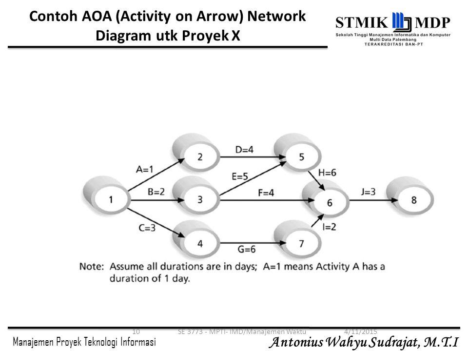 Contoh AOA (Activity on Arrow) Network Diagram utk Proyek X