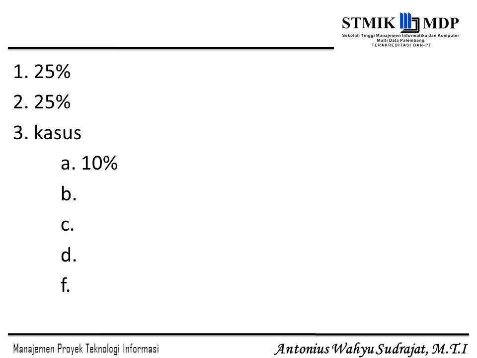 1. 25% 2. 25% 3. kasus a. 10% b. c. d. f.