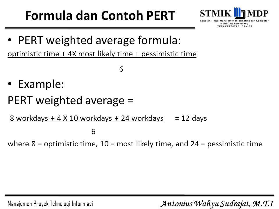 Formula dan Contoh PERT