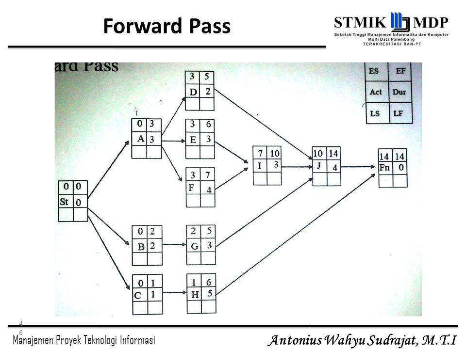 Forward Pass