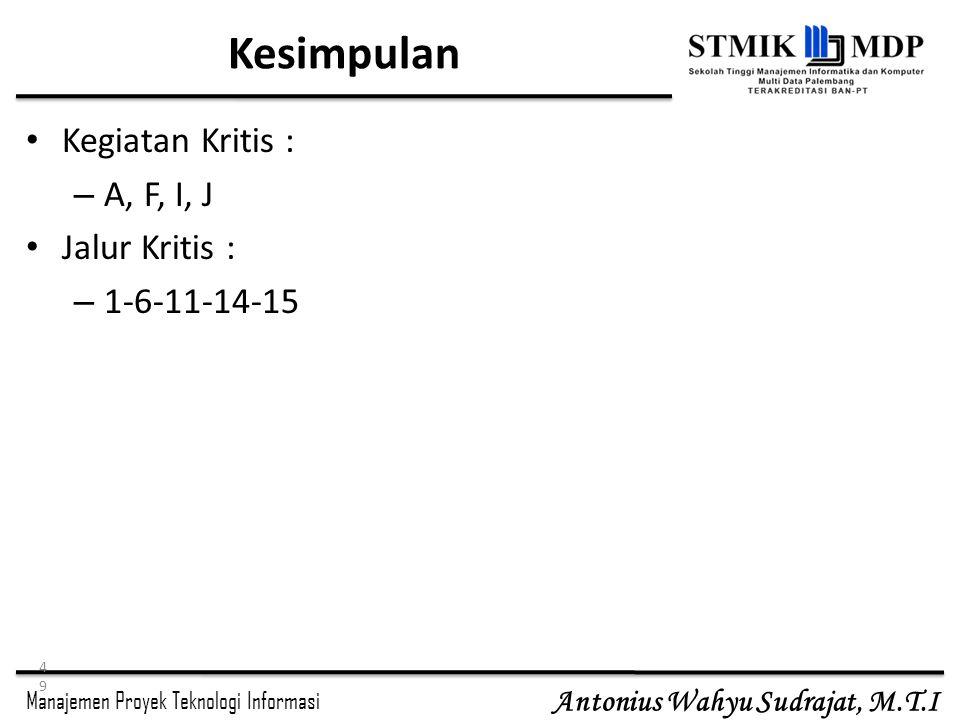 Kesimpulan Kegiatan Kritis : A, F, I, J Jalur Kritis : 1-6-11-14-15