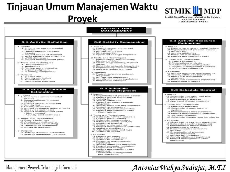 Tinjauan Umum Manajemen Waktu Proyek