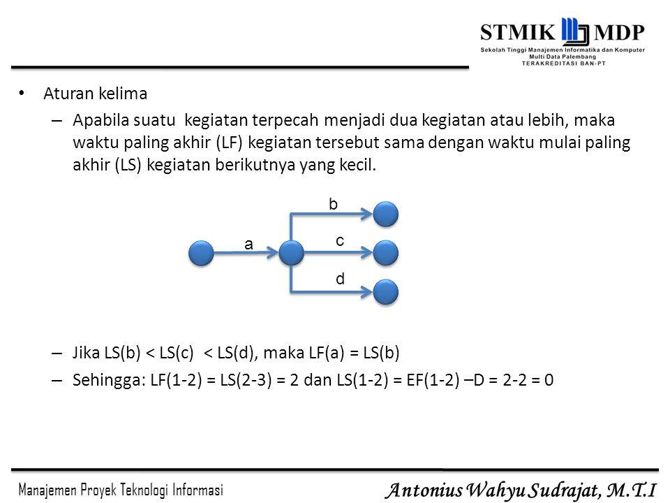 Jika LS(b) < LS(c) < LS(d), maka LF(a) = LS(b)