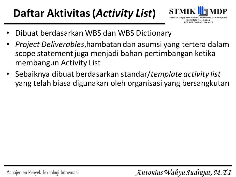 Daftar Aktivitas (Activity List)