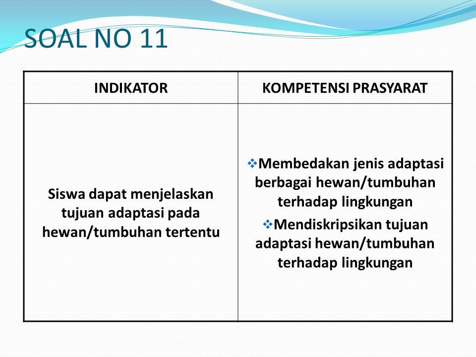 SOAL NO 11 INDIKATOR KOMPETENSI PRASYARAT