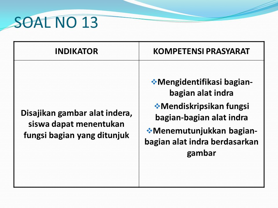 SOAL NO 13 INDIKATOR KOMPETENSI PRASYARAT
