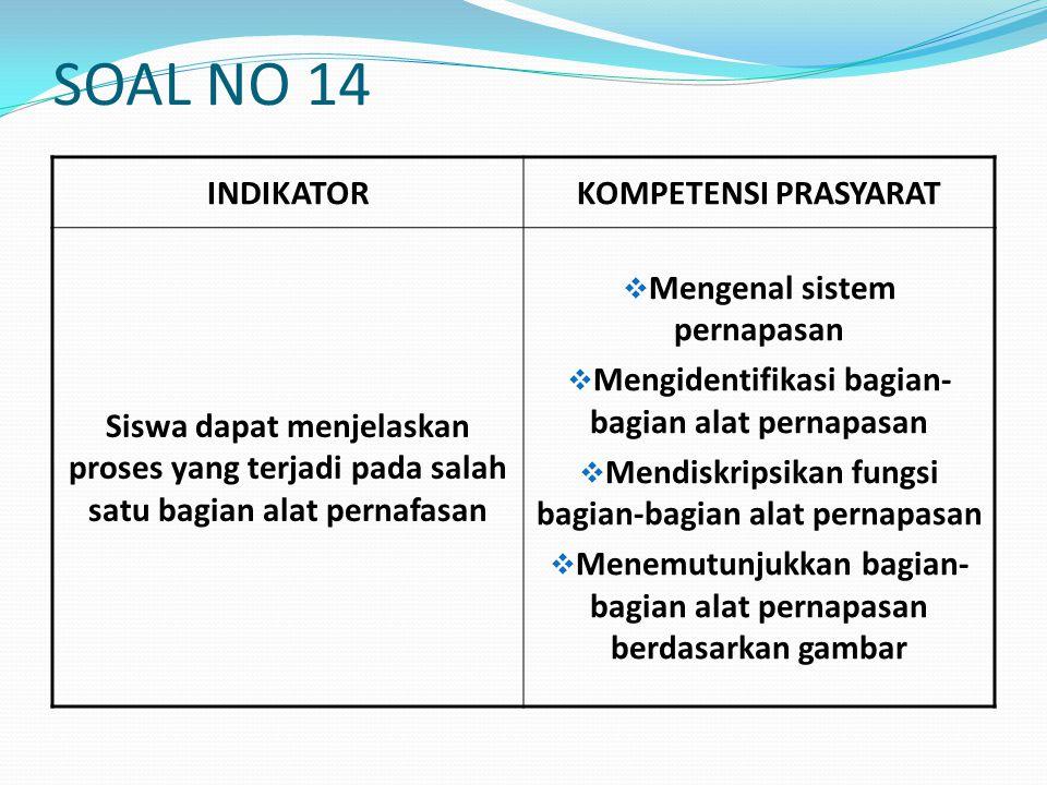 SOAL NO 14 INDIKATOR KOMPETENSI PRASYARAT