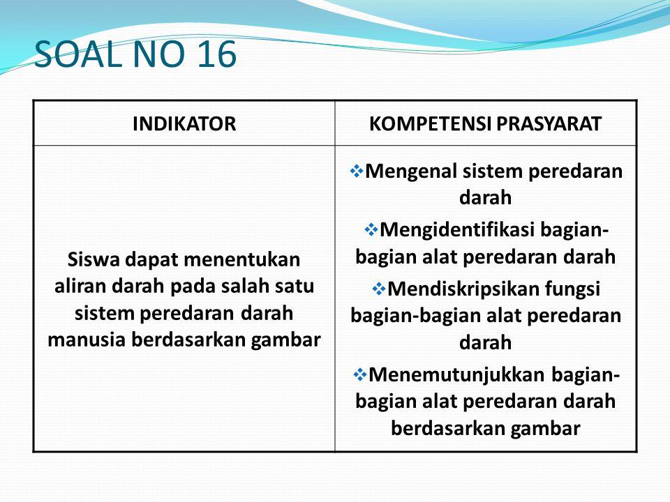 SOAL NO 16 INDIKATOR KOMPETENSI PRASYARAT