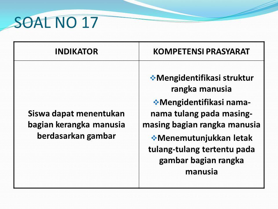 SOAL NO 17 INDIKATOR KOMPETENSI PRASYARAT