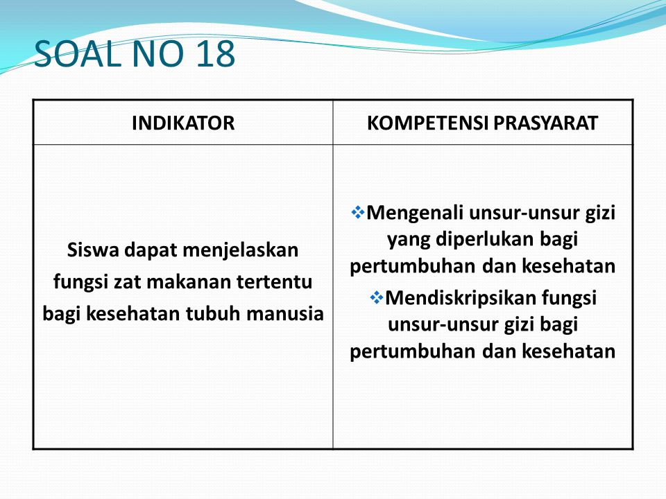 SOAL NO 18 INDIKATOR KOMPETENSI PRASYARAT Siswa dapat menjelaskan