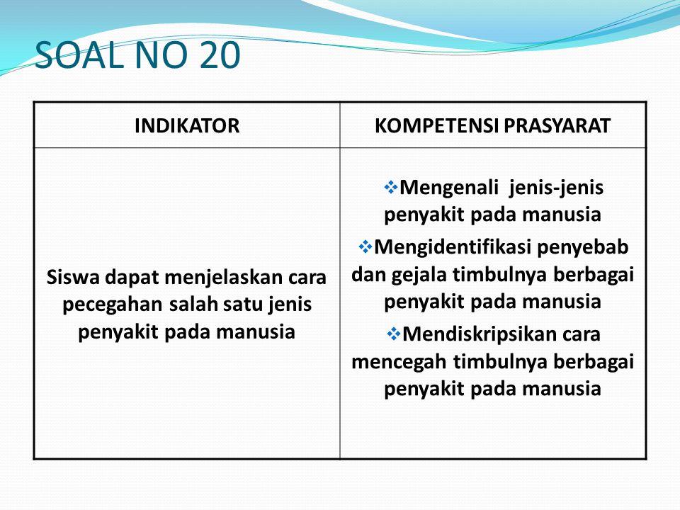 SOAL NO 20 INDIKATOR KOMPETENSI PRASYARAT