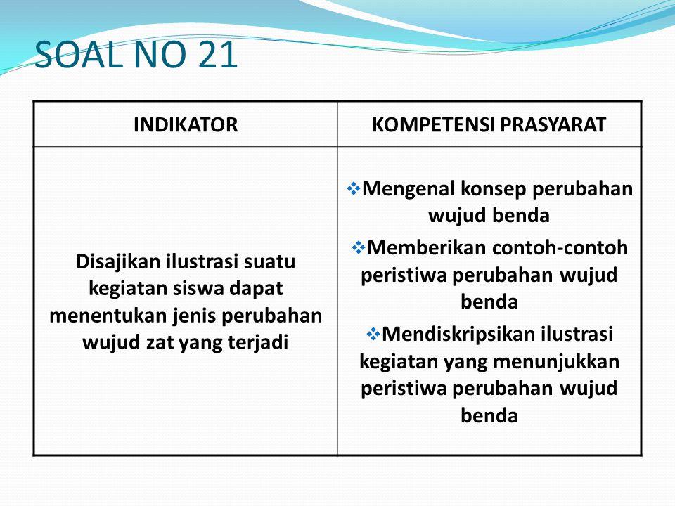SOAL NO 21 INDIKATOR KOMPETENSI PRASYARAT