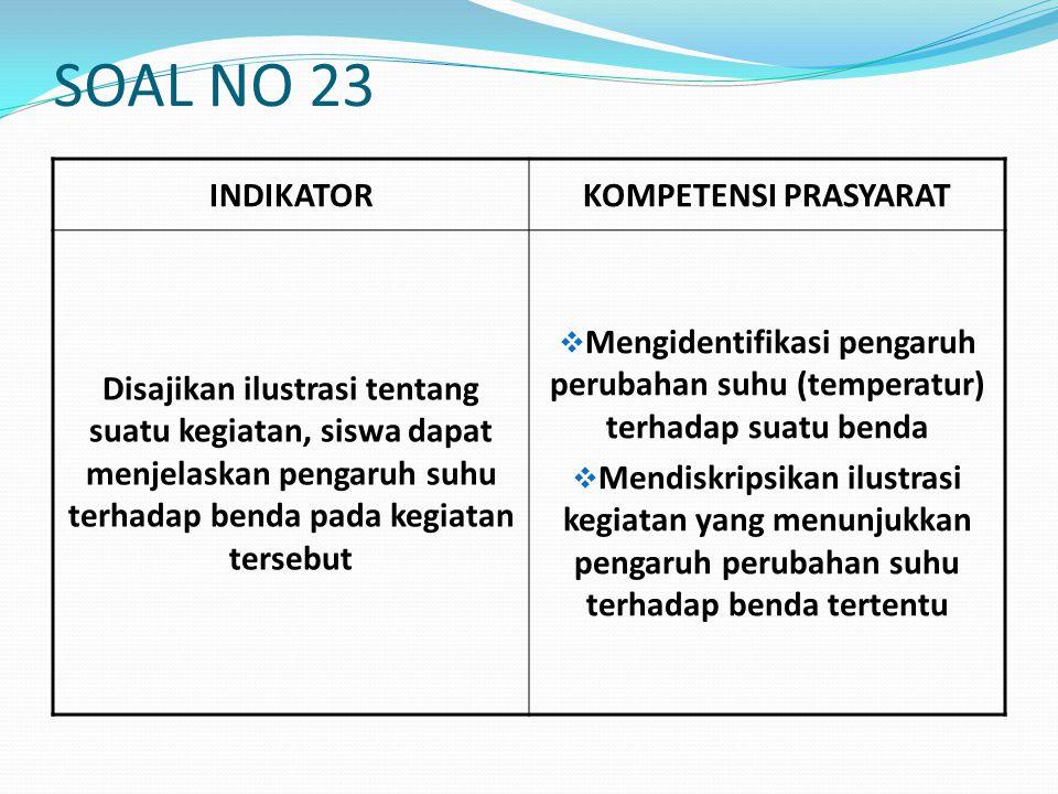 SOAL NO 23 INDIKATOR KOMPETENSI PRASYARAT