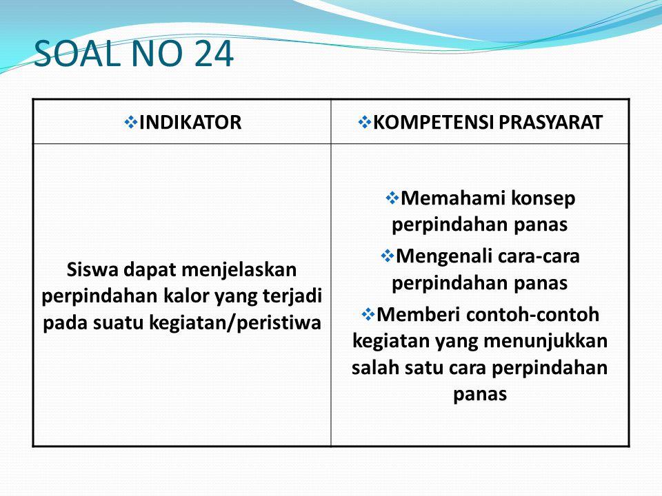 SOAL NO 24 INDIKATOR KOMPETENSI PRASYARAT