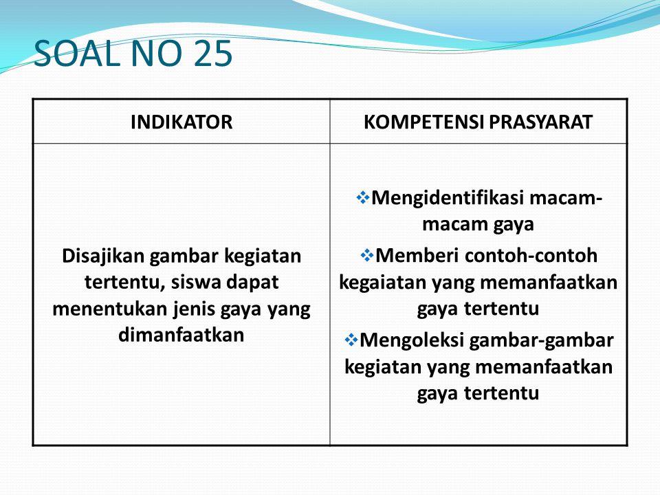 SOAL NO 25 INDIKATOR KOMPETENSI PRASYARAT