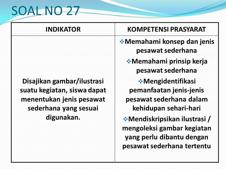 SOAL NO 27 INDIKATOR KOMPETENSI PRASYARAT
