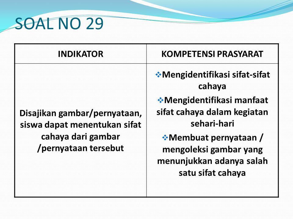 SOAL NO 29 INDIKATOR KOMPETENSI PRASYARAT