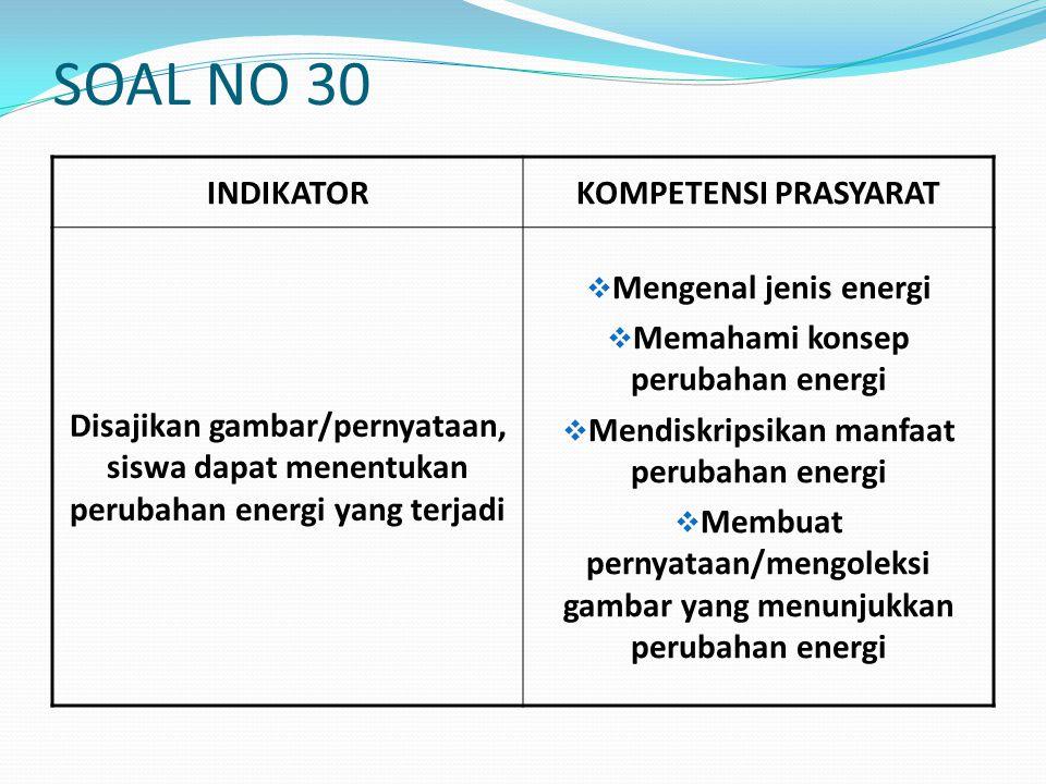 SOAL NO 30 INDIKATOR KOMPETENSI PRASYARAT